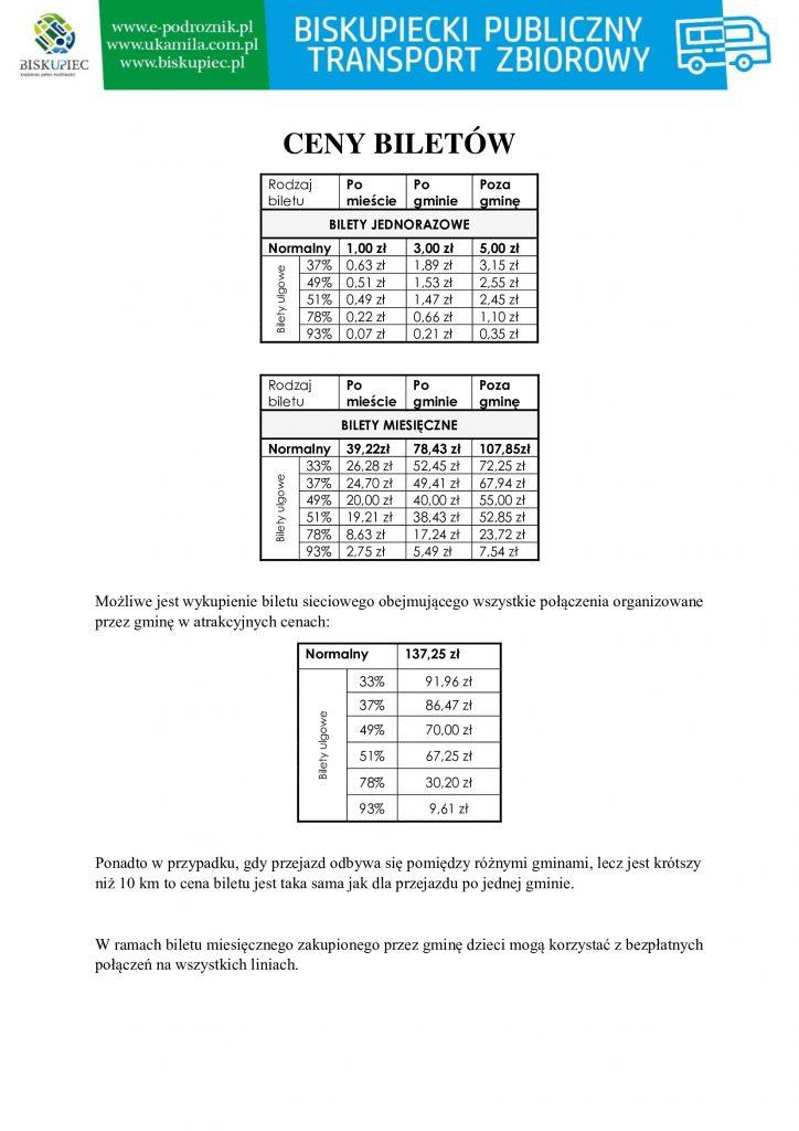 Grafika przedstawiająca ceny biletów